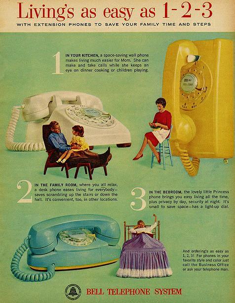 Telephone 01